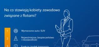 badanie alphabet polska